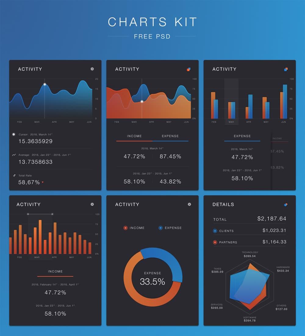 Charts kit PSD