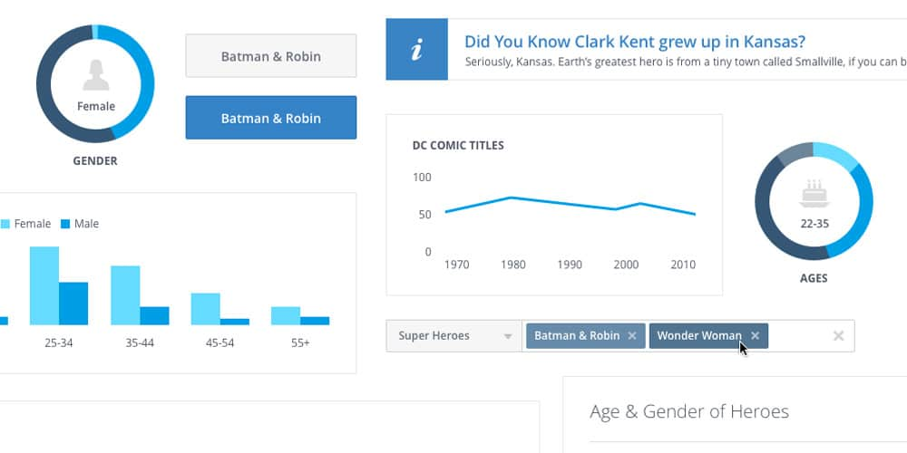 Facebook Analytics UI Kit