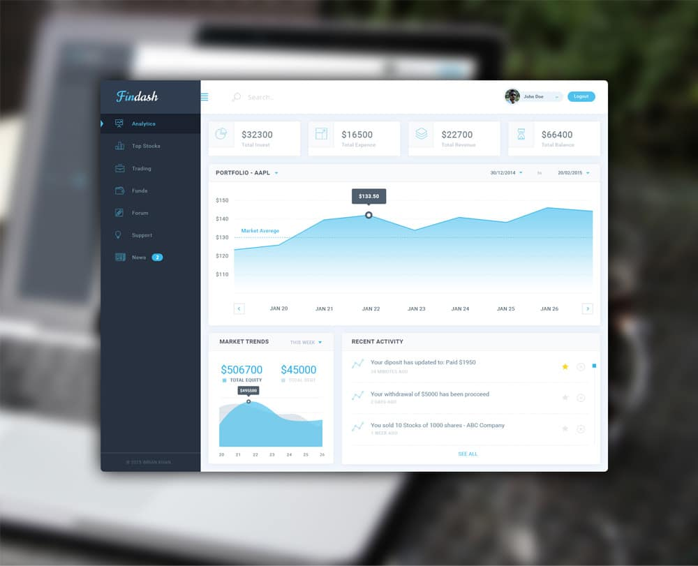 Findash - Financial Dashboard UI PSD