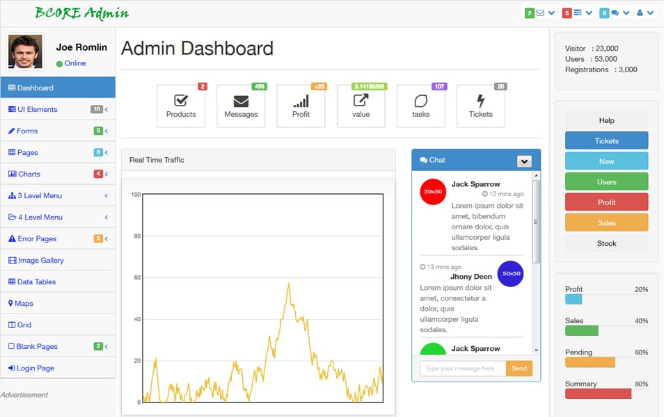 simple html admin template - more than 50 best free bootstrap admin templates
