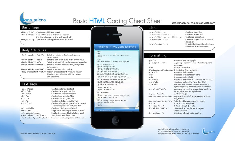Basic HTML Coding Cheat Sheet
