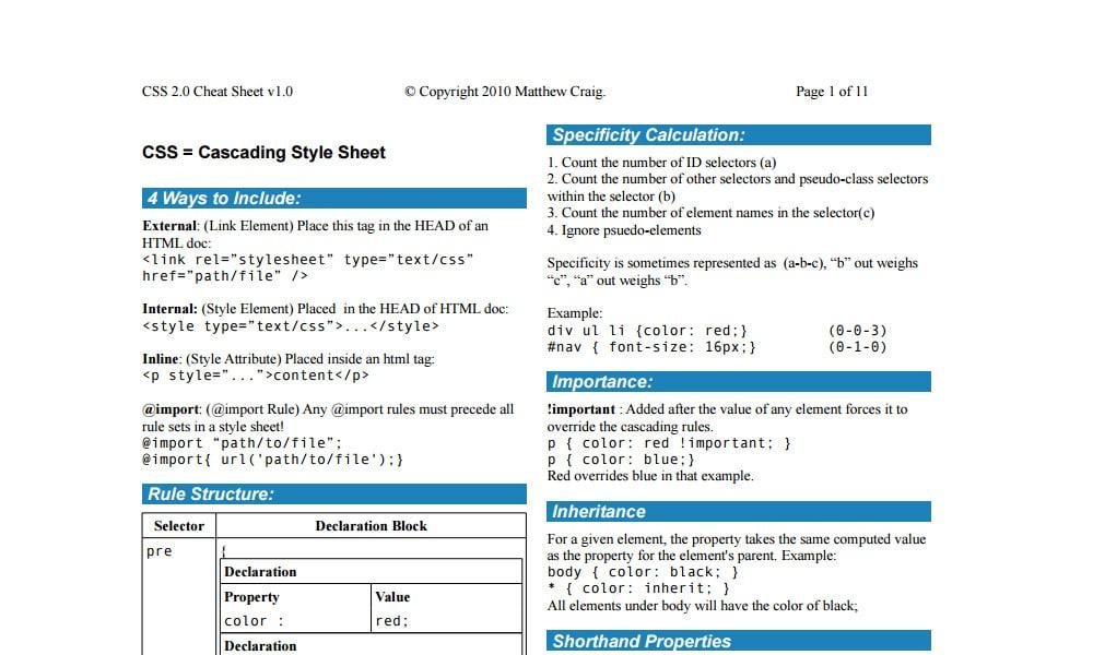 CSS 2.0 Cheat Sheet