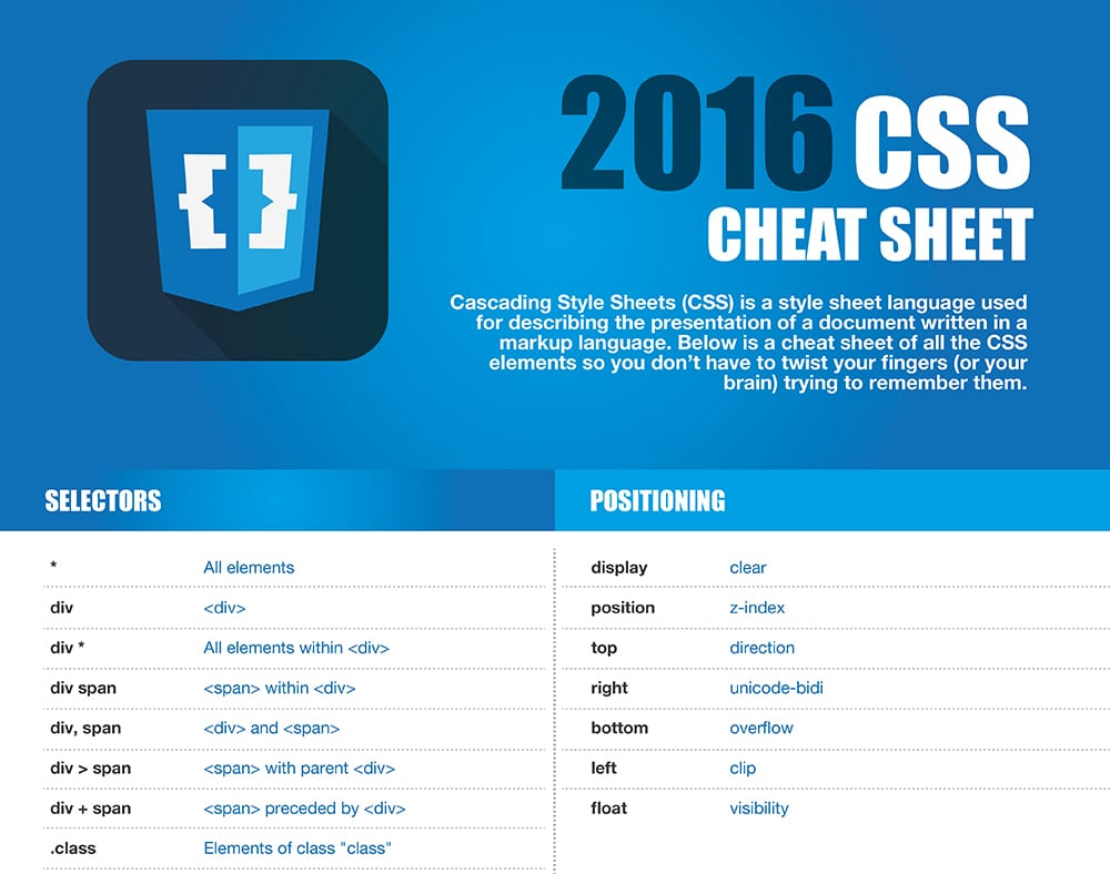 CSS Cheat Sheat Infographic