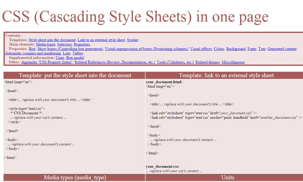 best html and css cheat sheets css author