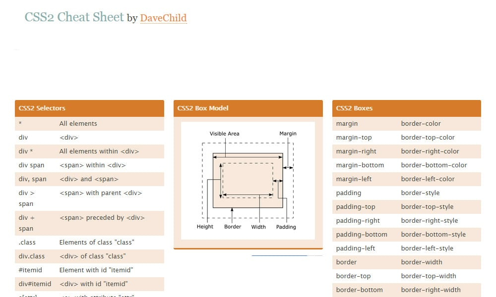 CSS2 Cheat Sheet