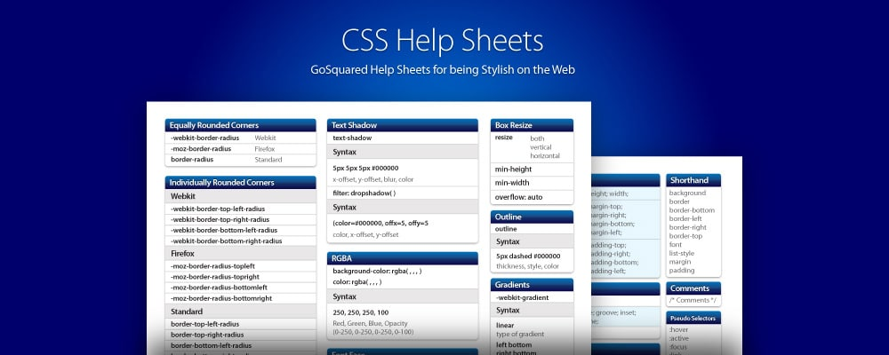 CSS2 and CSS3 Help Sheets