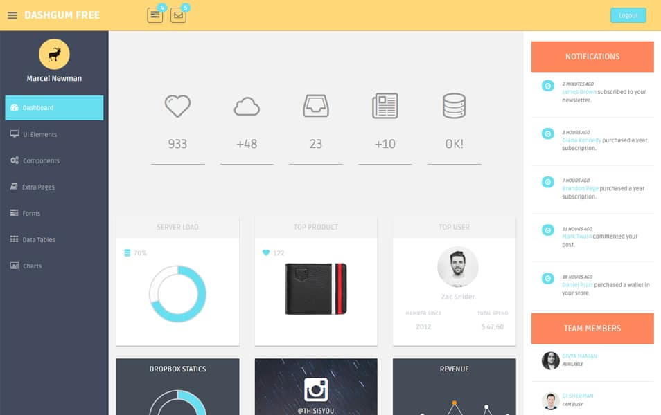 Light bootstrap dashboard free bootstrap admin template for Free admin template