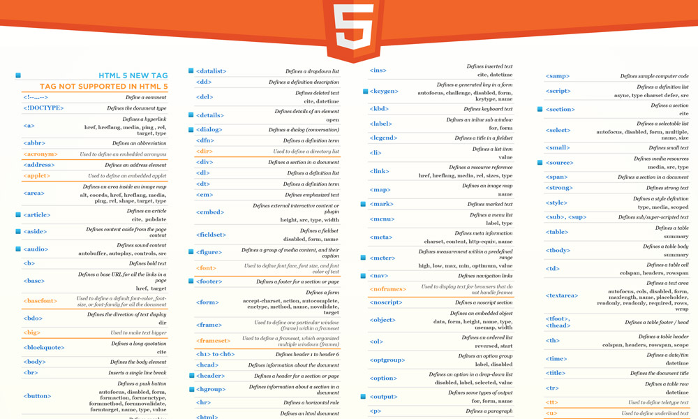 HTML5 Cheat Sheet