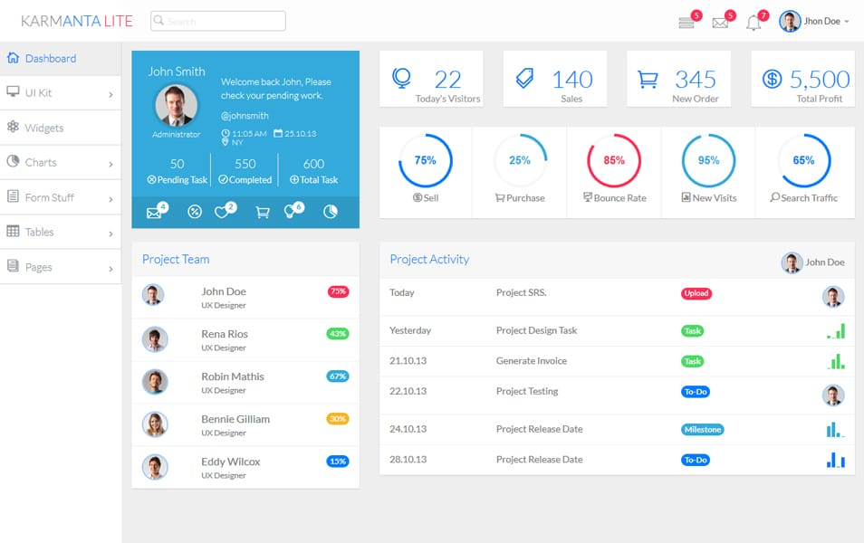 100 best free bootstrap admin templates css author for Jquery admin panel template free download