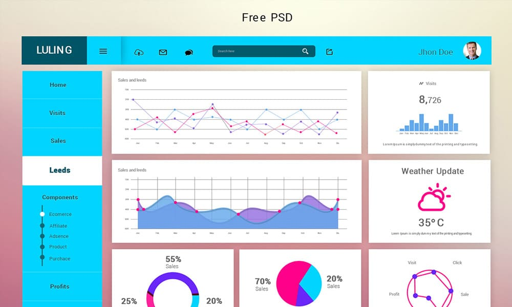 Free Dashboard UI PSD