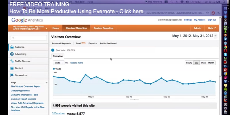 Google Analytics Tutorial Step By Step