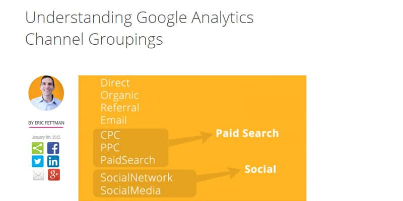 Understanding Google Analytics Channel Groupings