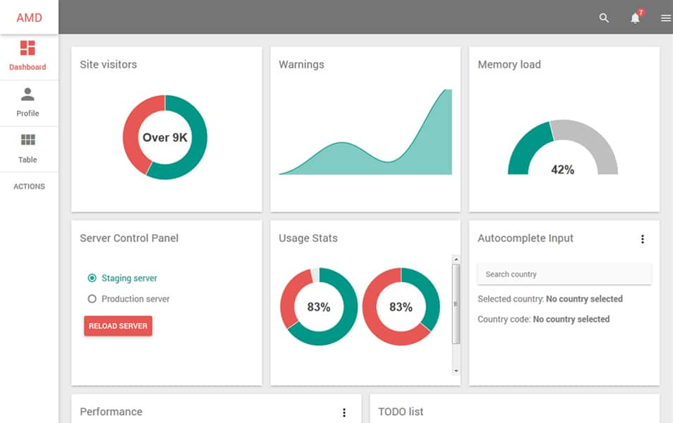 50 Responsive Free Angularjs Admin Themes 2018 187 Css Author