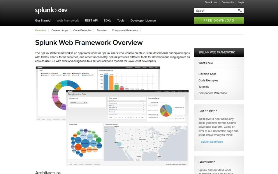 Splunk Web Framework