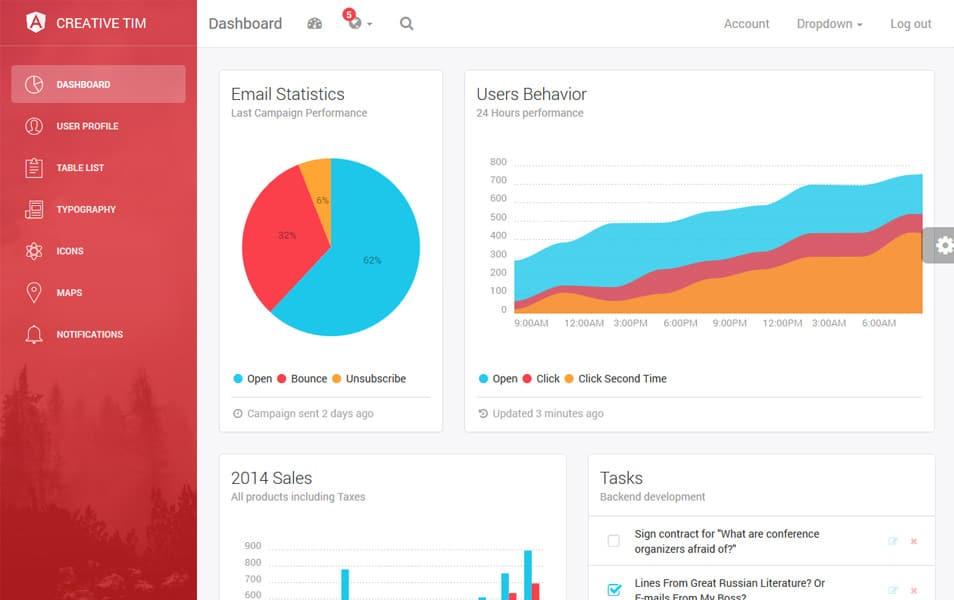 Light Bootstrap Dashboard Angular 2