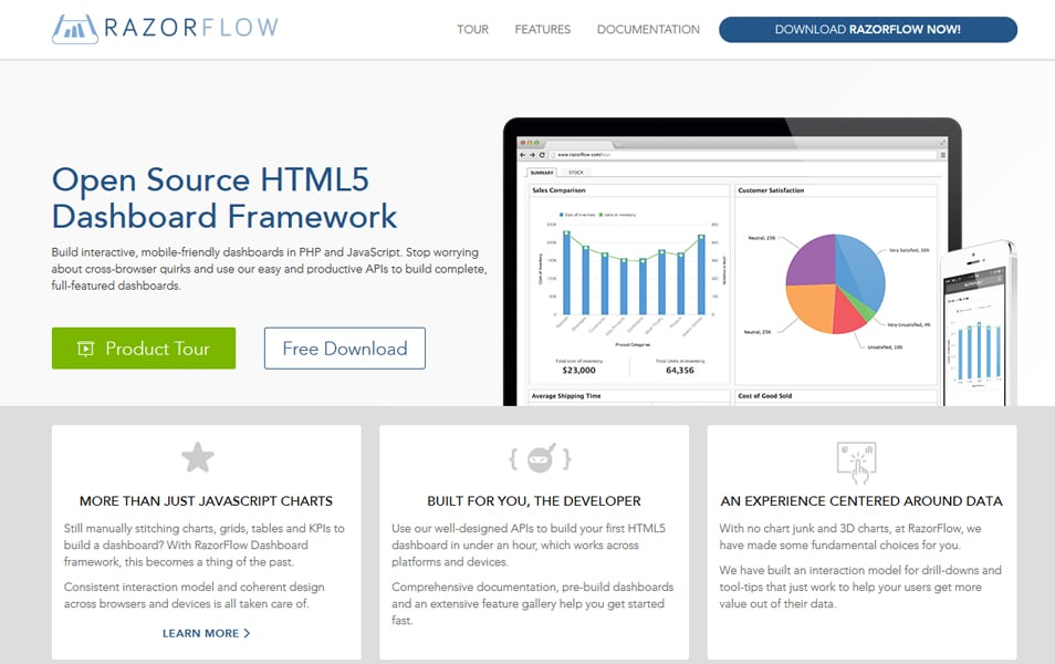 20+ Best Dashboard Frameworks » CSS Author