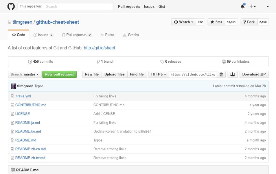 GitHub Cheat Sheet