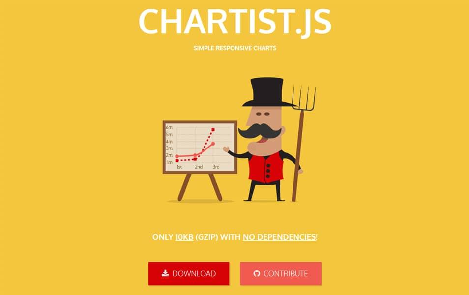 Chartist.js