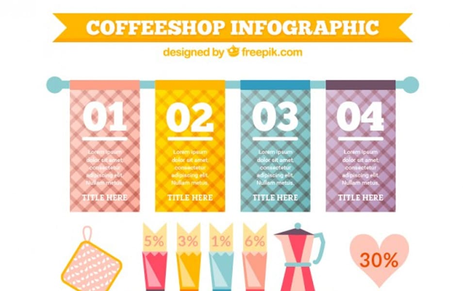 Coffee Shop Infographic Template