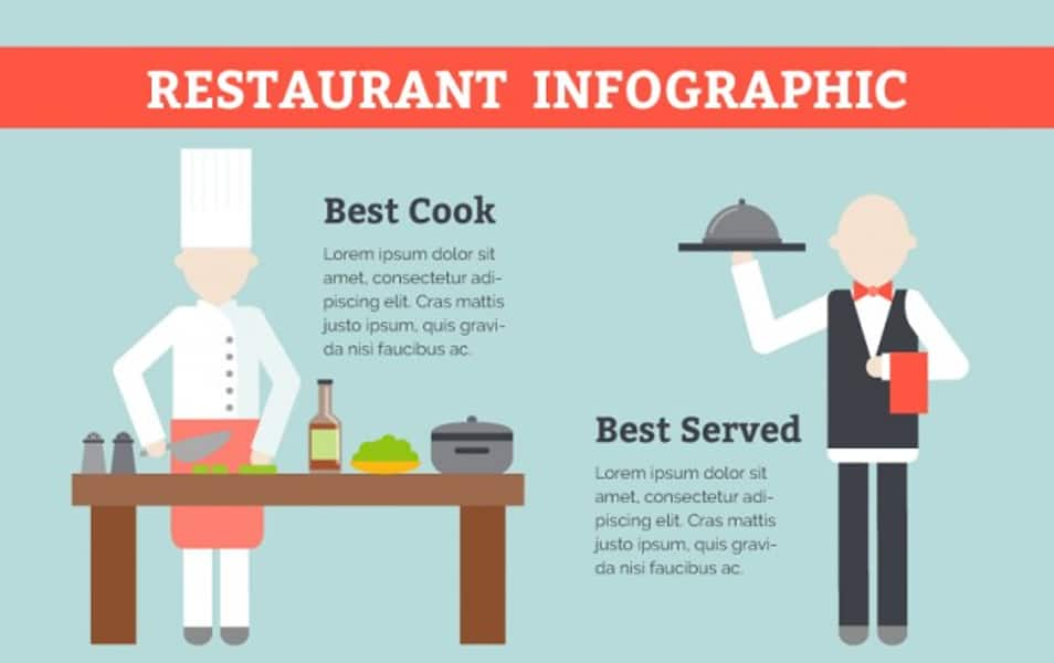 Flat restaurant infography template