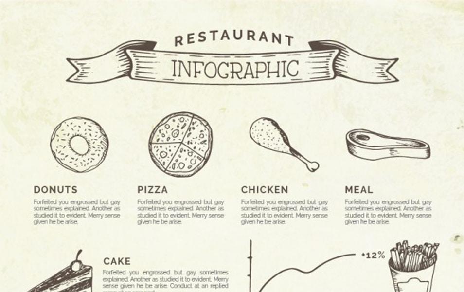 Hand drawn restaurant infography
