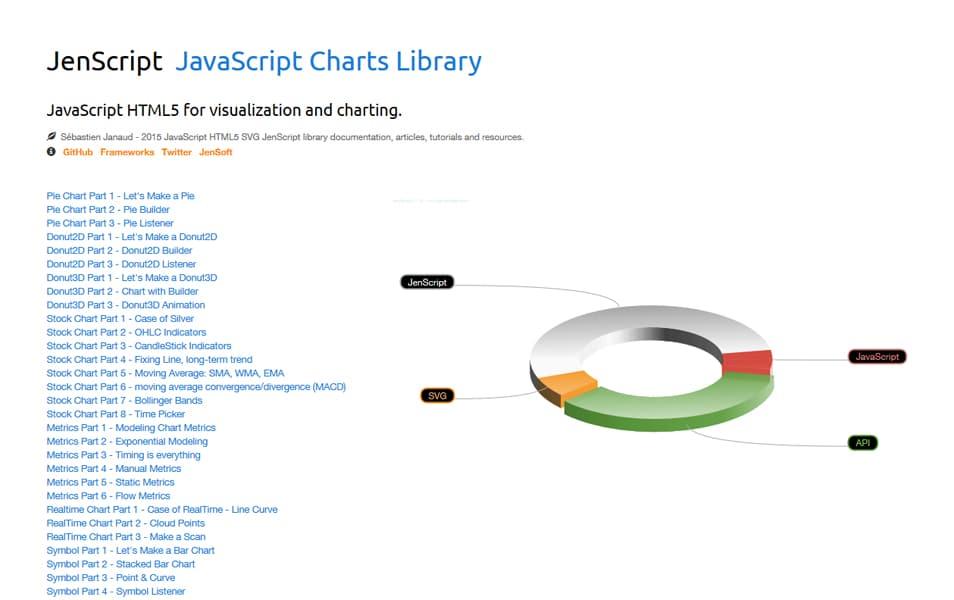 JenScript JS