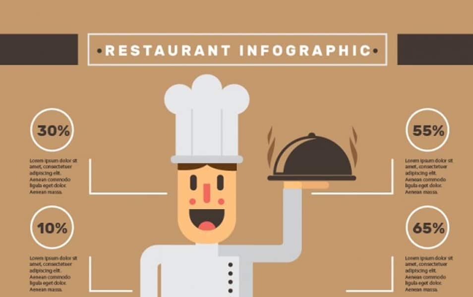 Nice chef restaurant infography