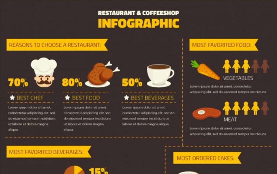 Restaurant Infographic Template
