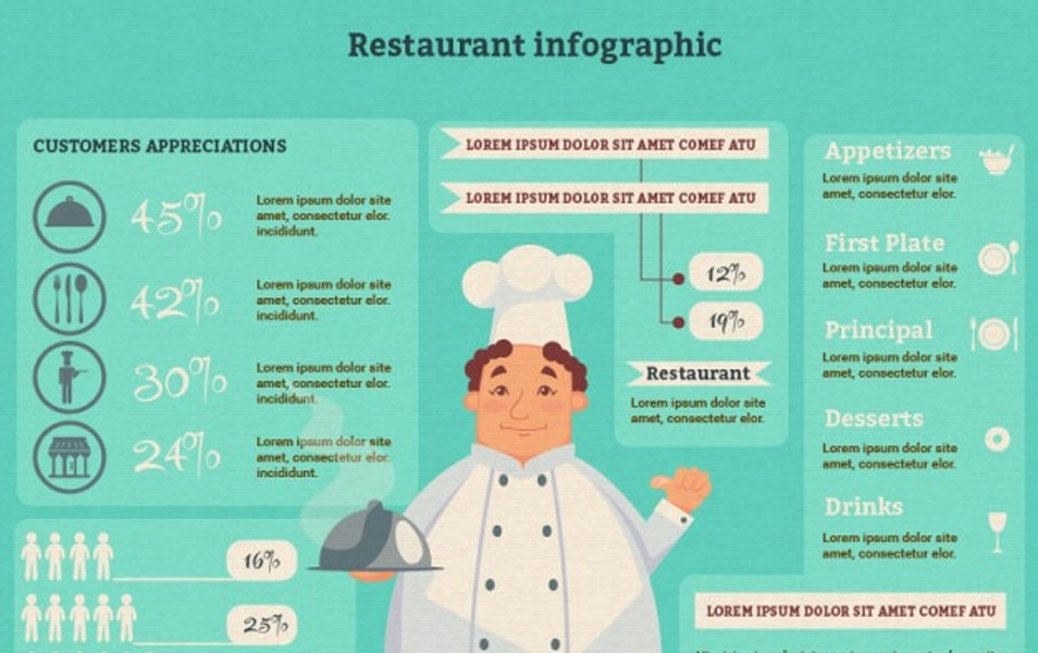 Restaurant Infographic Template with Chef