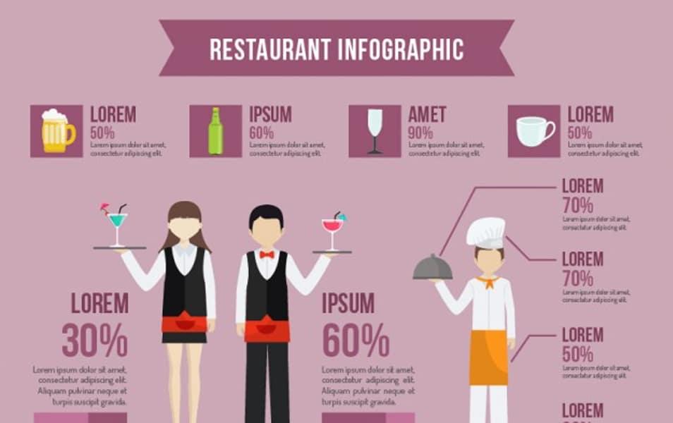 Restaurant infography