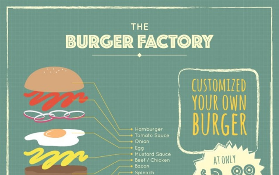 Retro burger infographic menu