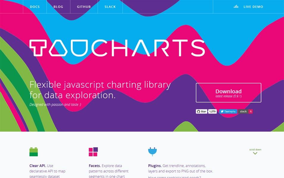 Taucharts