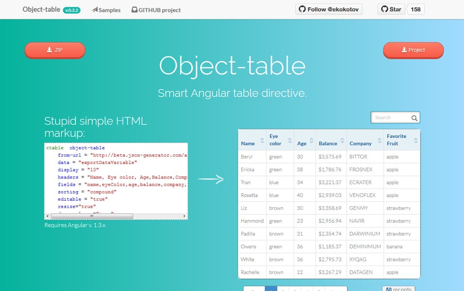 Angular Object-table