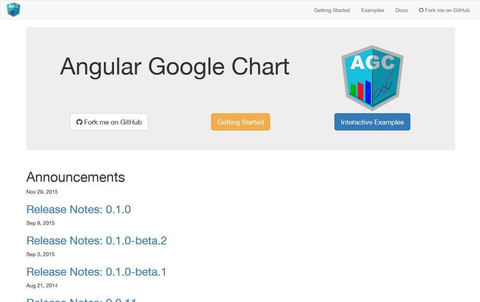 ابزارهای گوگل نمودار