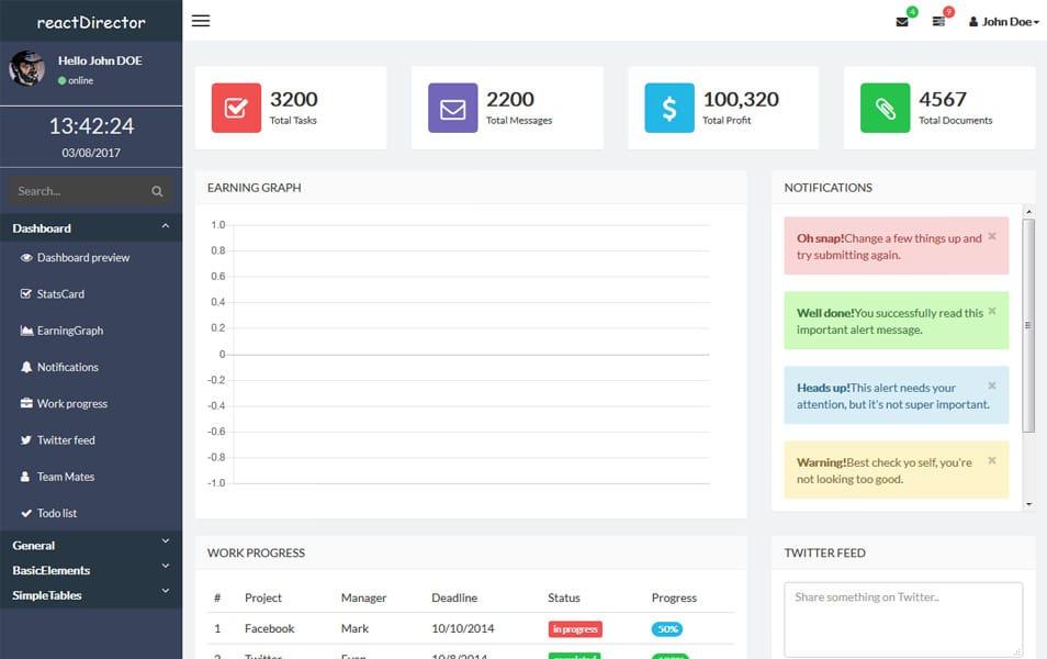 ReactJS مدیرعامل قالب مدیریت پاسخگو