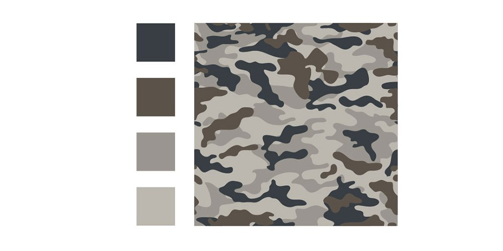 Trendy Camo Clothing Army Patterns